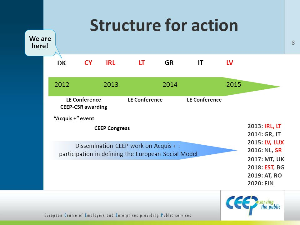 CEEP: Serving the public More than 500,000 enterprises in Europe contribute to more than 26% of EU27 GDP 9