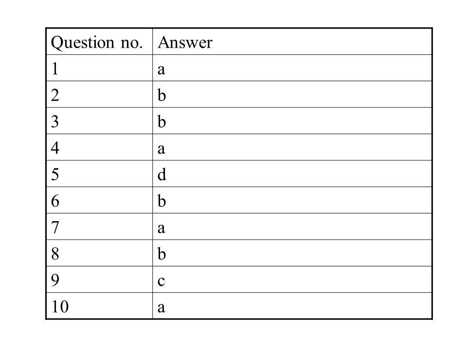 Question no.Answer 1a 2b 3b 4a 5d 6b 7a 8b 9c 10a