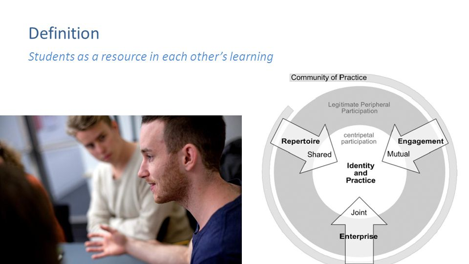 Definition Students as a resource in each other's learning