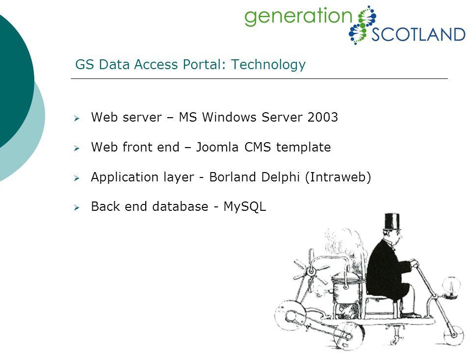GS Data Access Portal: Technology  Web server – MS Windows Server 2003  Web front end – Joomla CMS template  Application layer - Borland Delphi (Intraweb)  Back end database - MySQL