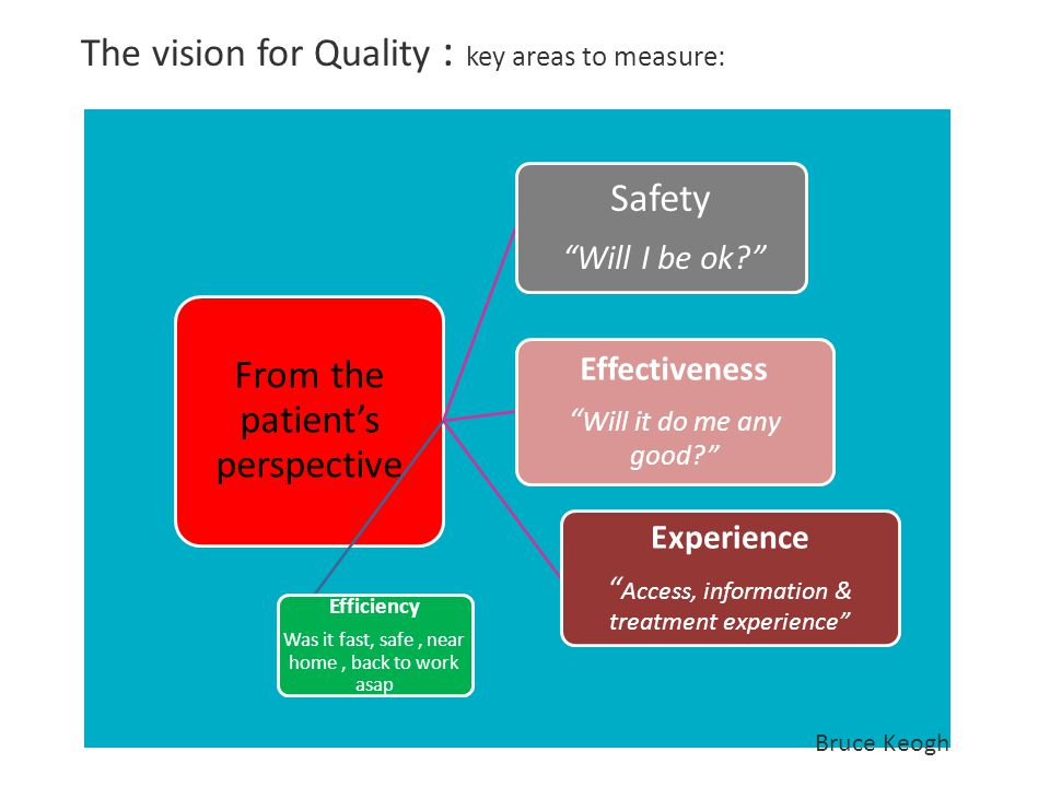 The vision for Quality : key areas to measure: Bruce Keogh