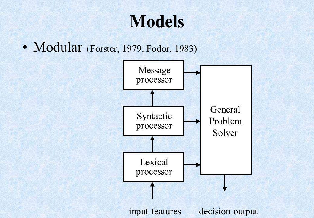 Models Modular (Forster, 1979; Fodor, 1983) decision output Lexical processor Syntactic processor Message processor General Problem Solver input features