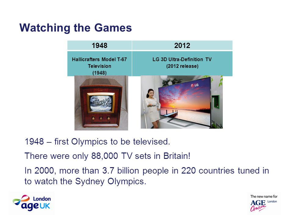 1948 – first Olympics to be televised. There were only 88,000 TV sets in Britain! In 2000, more than 3.7 billion people in 220 countries tuned in to w