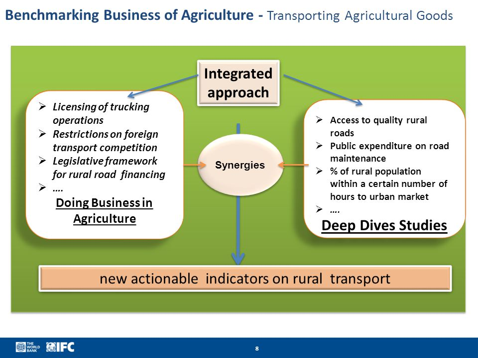 8 Benchmarking Business of Agriculture - Transporting Agricultural Goods Integrated approach Integrated approach  Licensing of trucking operations 