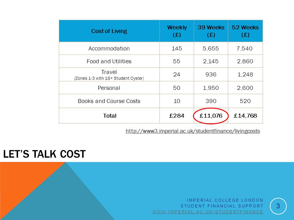 LET'S TALK COST Cost of Living Weekly (£) 39 Weeks (£) 52 Weeks (£) Accommodation1455,6557,540 Food and Utilities552,1452,860 Travel (Zones 1-3 with 18+ Student Oyster) 249361,248 Personal501,9502,600 Books and Course Costs10390520 Total£284£11,076£14,768 IMPERIAL COLLEGE LONDON STUDENT FINANCIAL SUPPORT WWW.IMPERIAL.AC.UK/STUDENTFINANCE http://www3.imperial.ac.uk/studentfinance/livingcosts 3