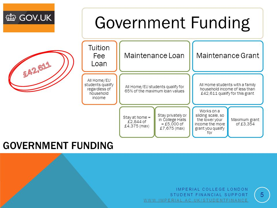 GOVERNMENT FUNDING 5 IMPERIAL COLLEGE LONDON STUDENT FINANCIAL SUPPORT WWW.IMPERIAL.AC.UK/STUDENTFINANCE Government Funding Tuition Fee Loan All Home/EU students qualify regardless of household income Maintenance Loan All Home/EU students qualify for 65% of the maximum loan values Stay at home = £2,844 of £4,375 (max) Stay privately or in College Halls = £5,000 of £7,675 (max) Maintenance Grant All Home students with a family household income of less than £42,611 qualify for this grant Works on a sliding scale, so the lower your income the more grant you qualify for Maximum grant of £3,354