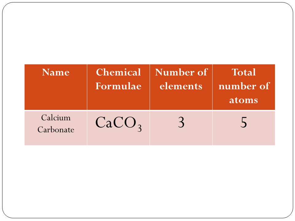 COUNT THEM!!!!! CaCO 3 No number = 1 atom of calcium No number = 1 atom of carbon Read the number = 3 atoms of oxygen