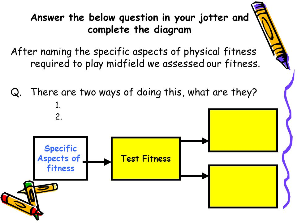 Answer the below question in your jotter and complete the diagram After naming the specific aspects of physical fitness required to play midfield we assessed our fitness.