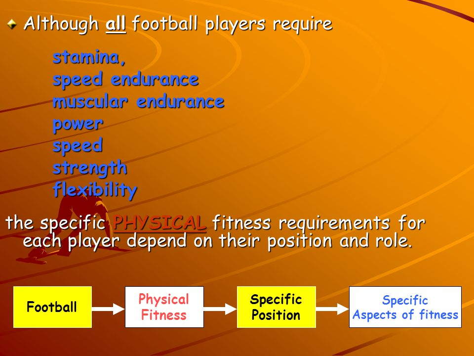 Although all football players require stamina, speed endurance muscular endurance powerspeedstrengthflexibility the specific PHYSICAL fitness requirem