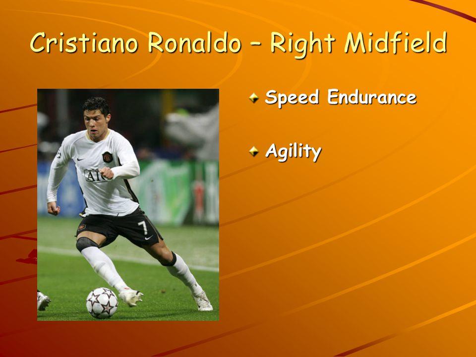 Cristiano Ronaldo – Right Midfield Speed Endurance Agility