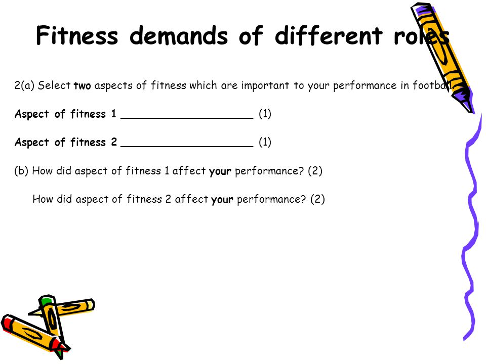 Fitness demands of different roles 2(a) Select two aspects of fitness which are important to your performance in football. Aspect of fitness 1 _______