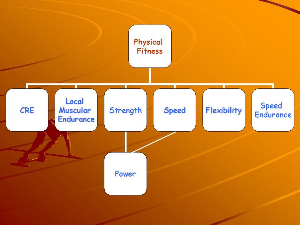 Physical Fitness CRELocalMuscularEndurance Strength Power SpeedFlexibility Speed Endurance
