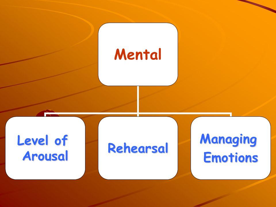 Mental Level of ArousalRehearsalManagingEmotions