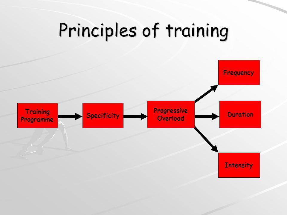 Principles of training Training Programme Specificity Progressive Overload Frequency Duration Intensity