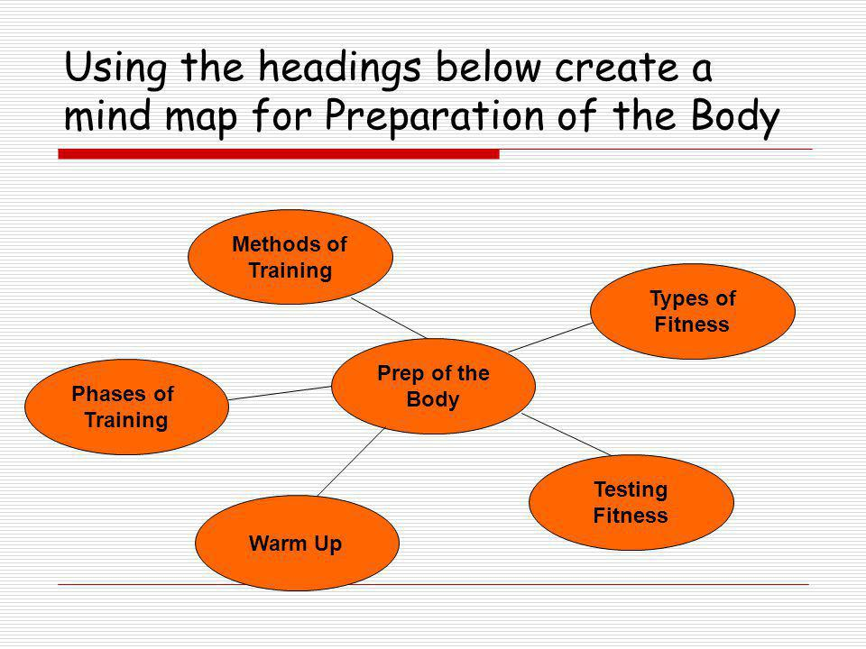 Why use these methods.Training during the PREPARATION phase.