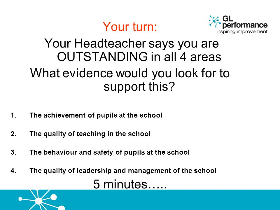 Your turn: Your Headteacher says you are OUTSTANDING in all 4 areas What evidence would you look for to support this? 1.The achievement of pupils at t