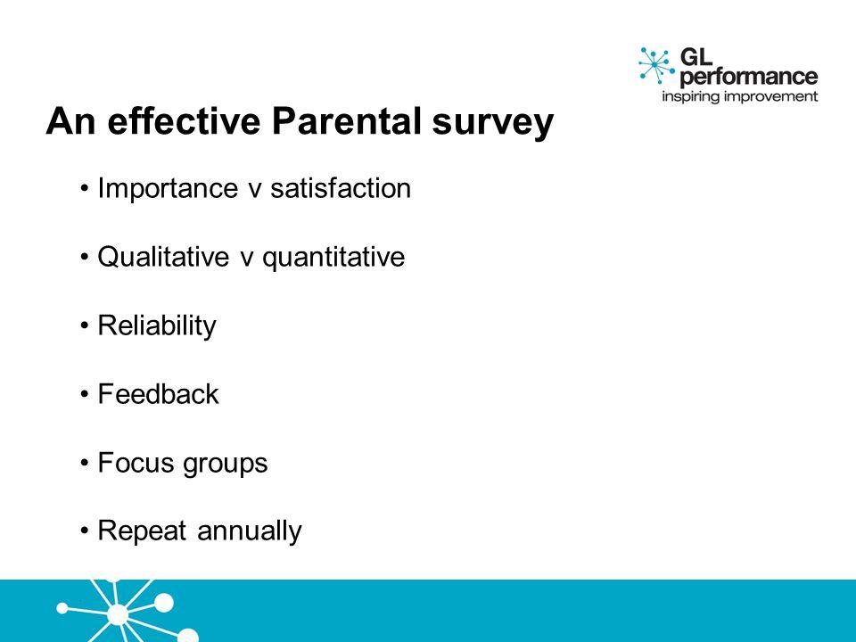 An effective Parental survey Importance v satisfaction Qualitative v quantitative Reliability Feedback Focus groups Repeat annually.