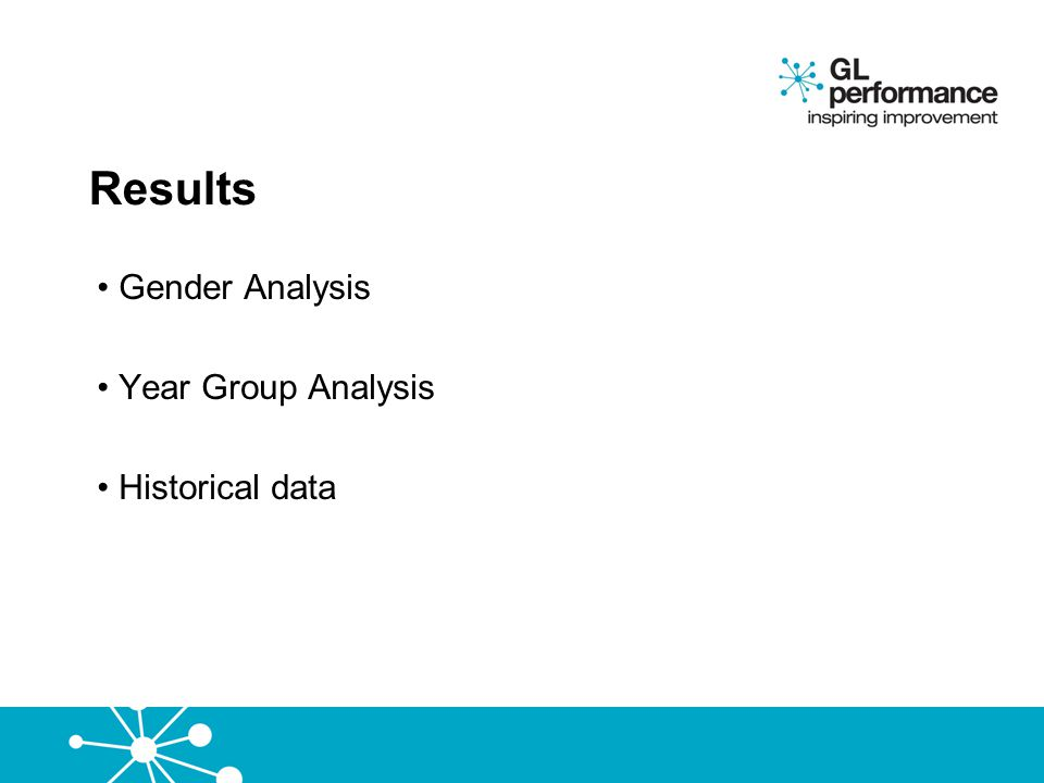 Results Gender Analysis Year Group Analysis Historical data
