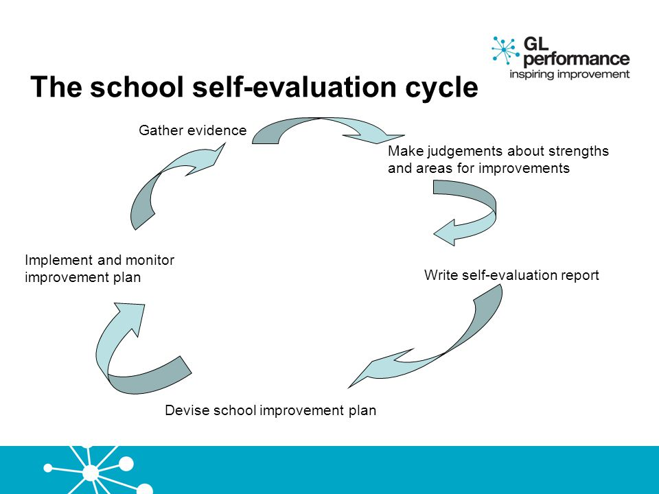 New Ofsted Framework Leadership and Management Grade Descriptor – Satisfactory (from Sept 2012 requires improvement) The headteacher and most other key leaders, including the governing body, provide a concerted approach to school improvement.