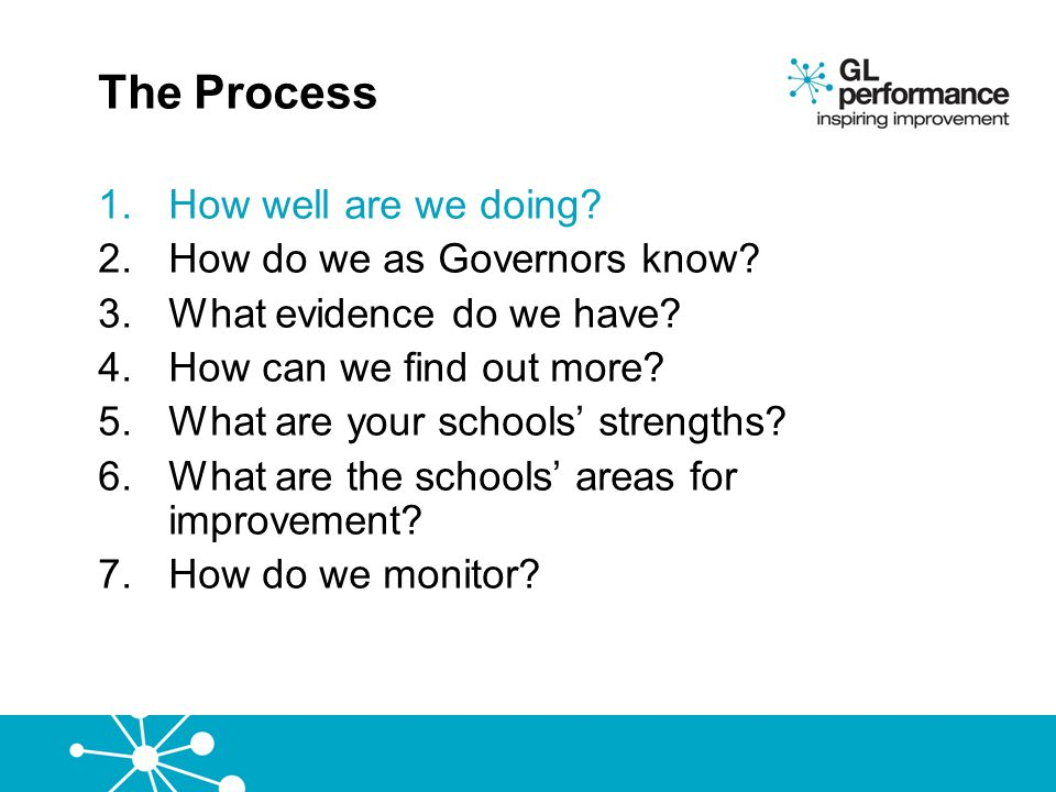 The Process 1.How well are we doing? 2.How do we as Governors know? 3.What evidence do we have? 4.How can we find out more? 5.What are your schools' s