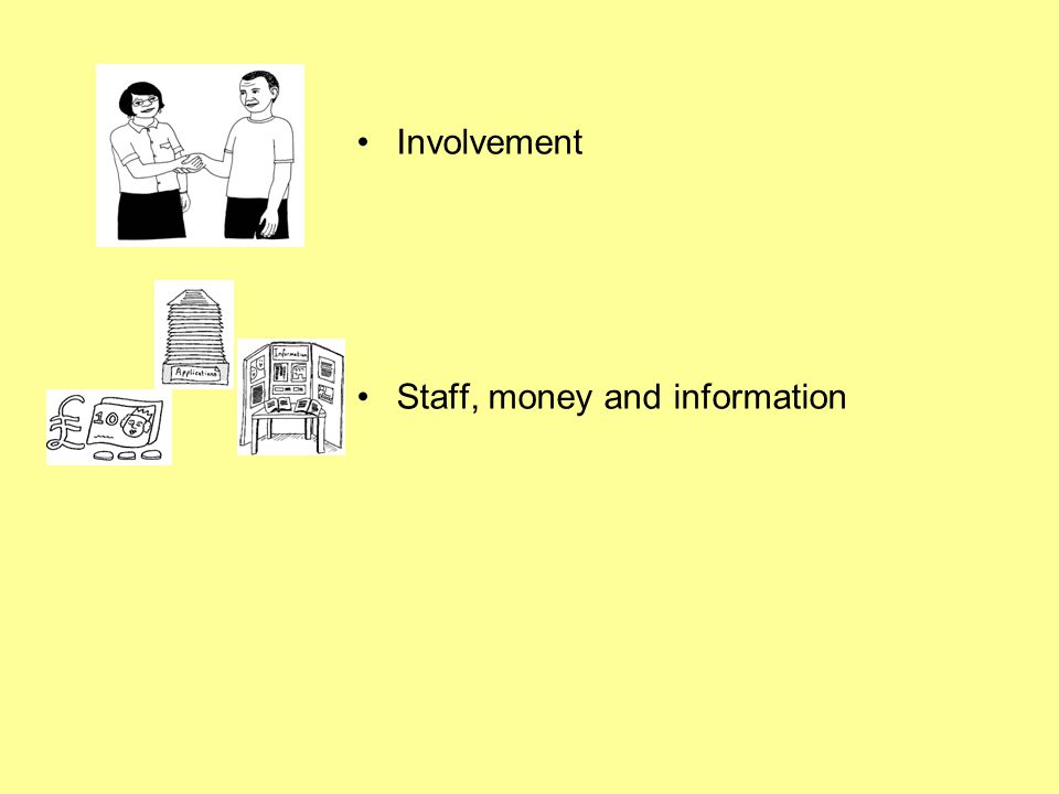 Involvement Staff, money and information