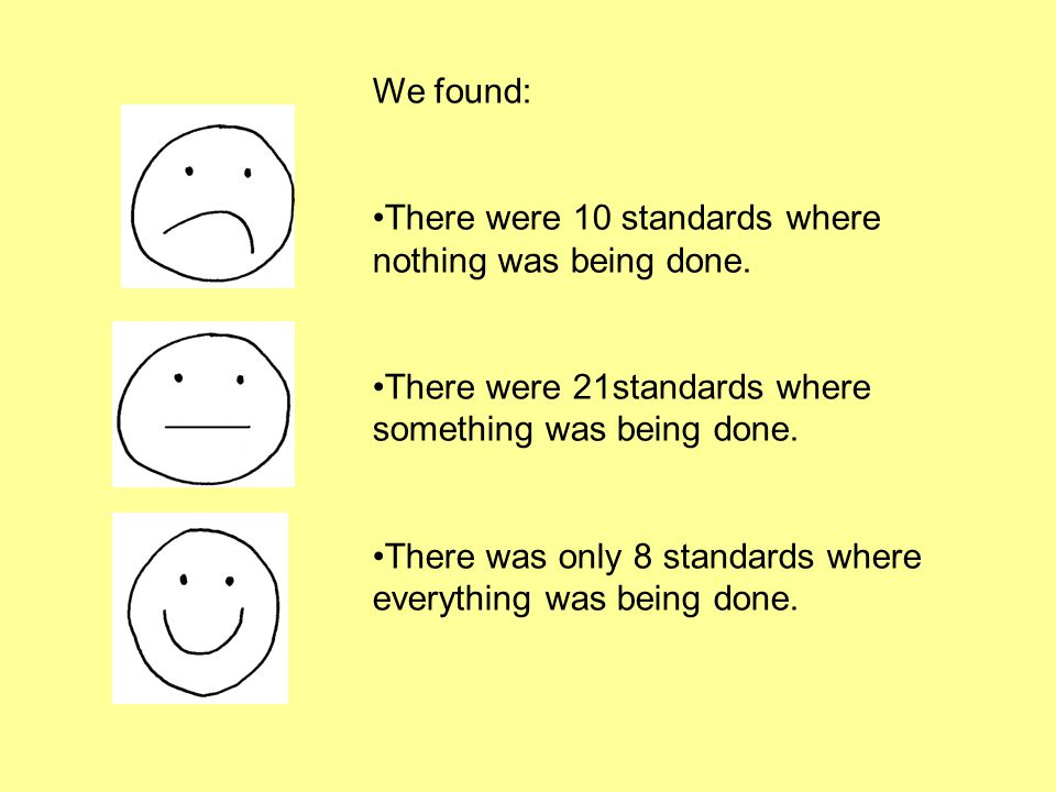 We found: There were 10 standards where nothing was being done.