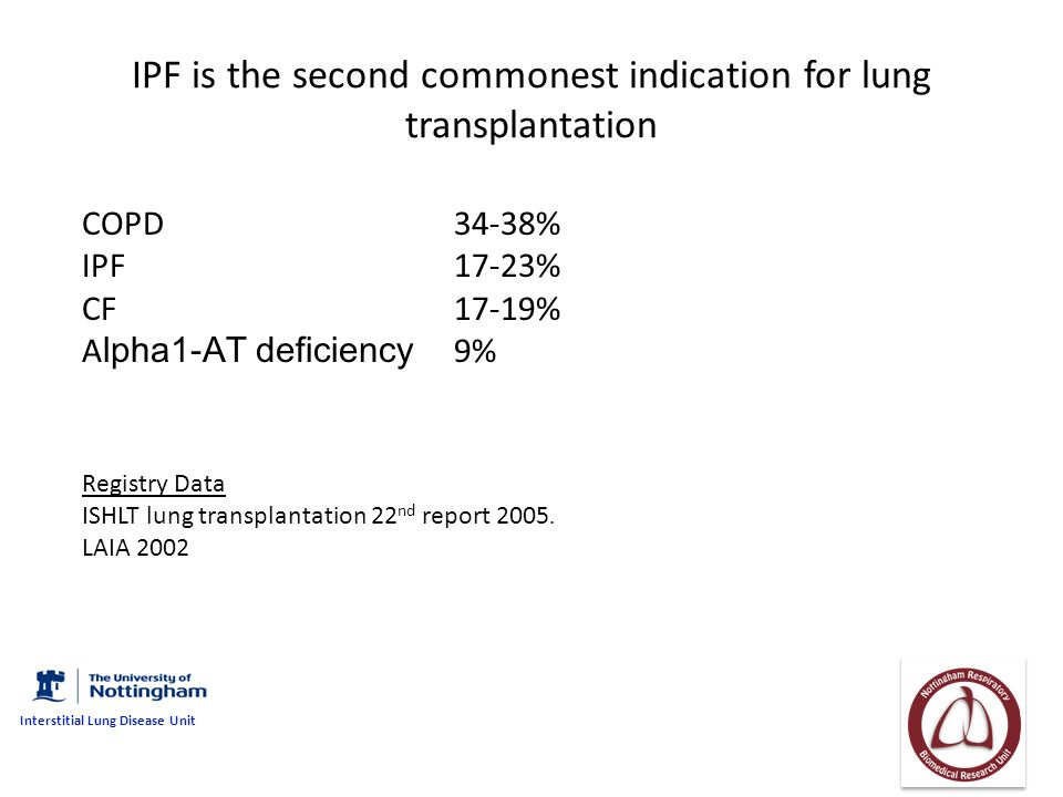 IPF is the second commonest indication for lung transplantation COPD34-38% IPF17-23% CF17-19% A lpha1-AT deficiency 9% Registry Data ISHLT lung transp