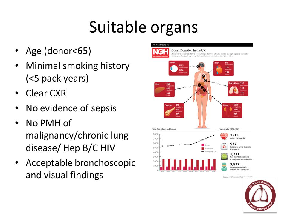 Suitable organs Age (donor<65) Minimal smoking history (<5 pack years) Clear CXR No evidence of sepsis No PMH of malignancy/chronic lung disease/ Hep