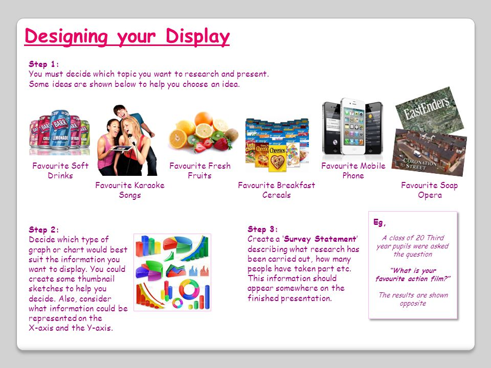 Designing your Display Step 1: You must decide which topic you want to research and present. Some ideas are shown below to help you choose an idea. Fa