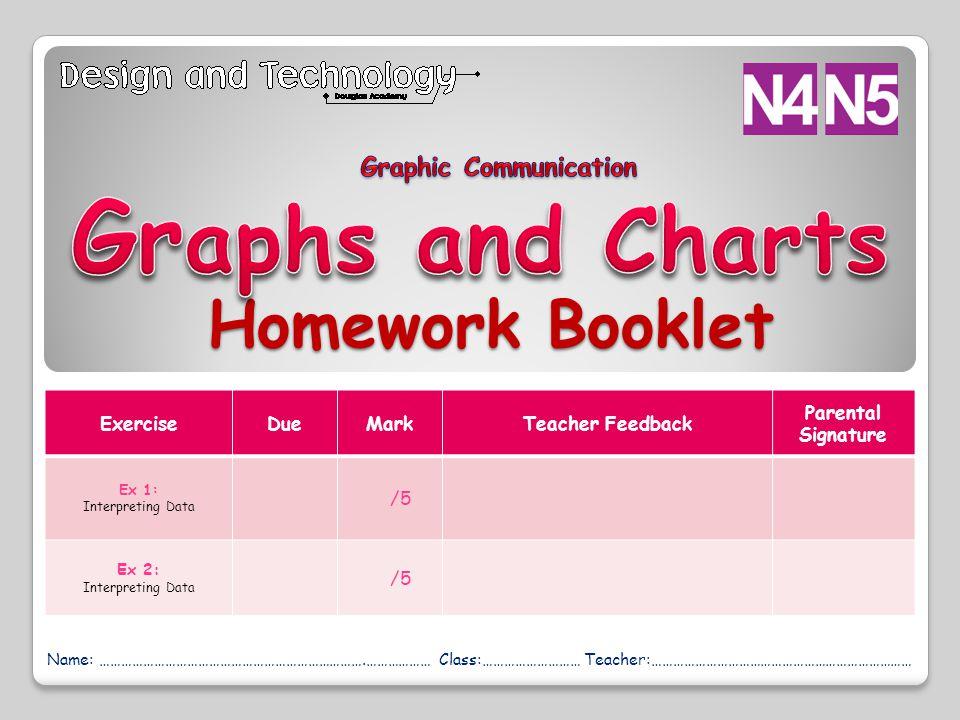 Homework Booklet Name: ……………………………………………………………….……………… Class:……………………… Teacher:……………………………………………………………… ExerciseDueMarkTeacher Feedback Parental Signa