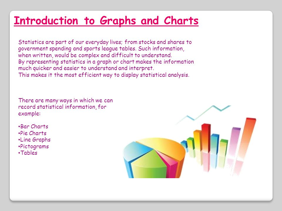Introduction to Graphs and Charts Statistics are part of our everyday lives; from stocks and shares to government spending and sports league tables. S