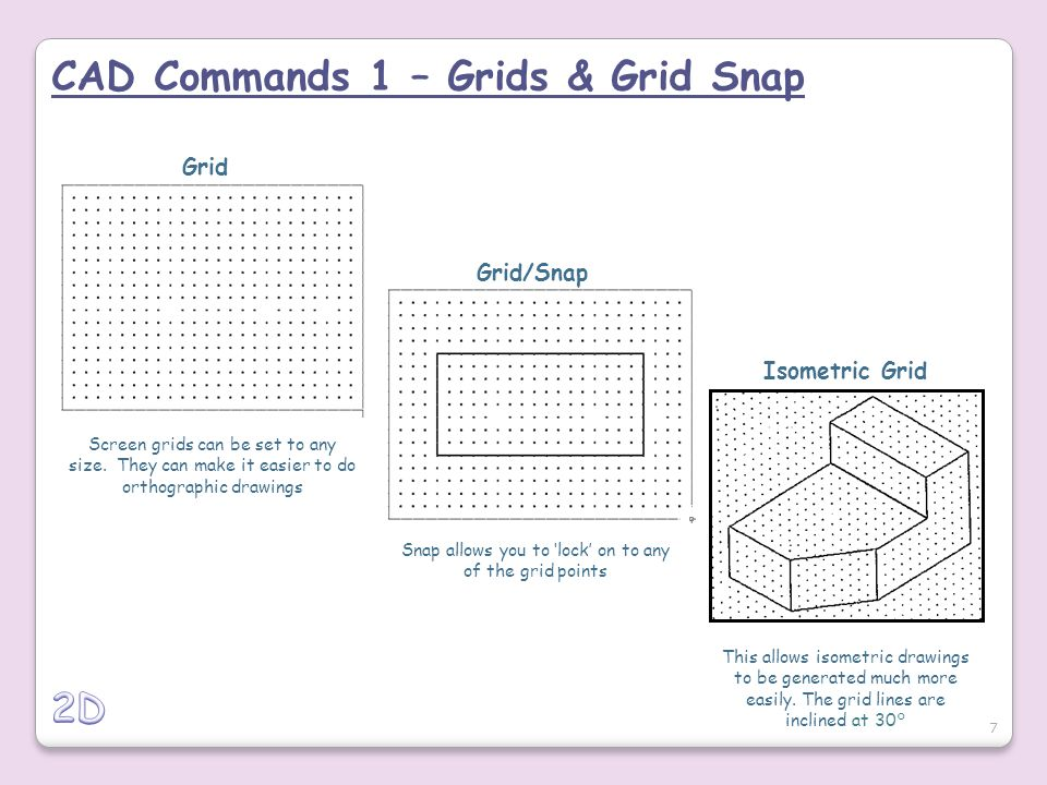 Snap allows you to 'lock' on to any of the grid points Grid/Snap CAD Commands 1 – Grids & Grid Snap Grid Screen grids can be set to any size. They can