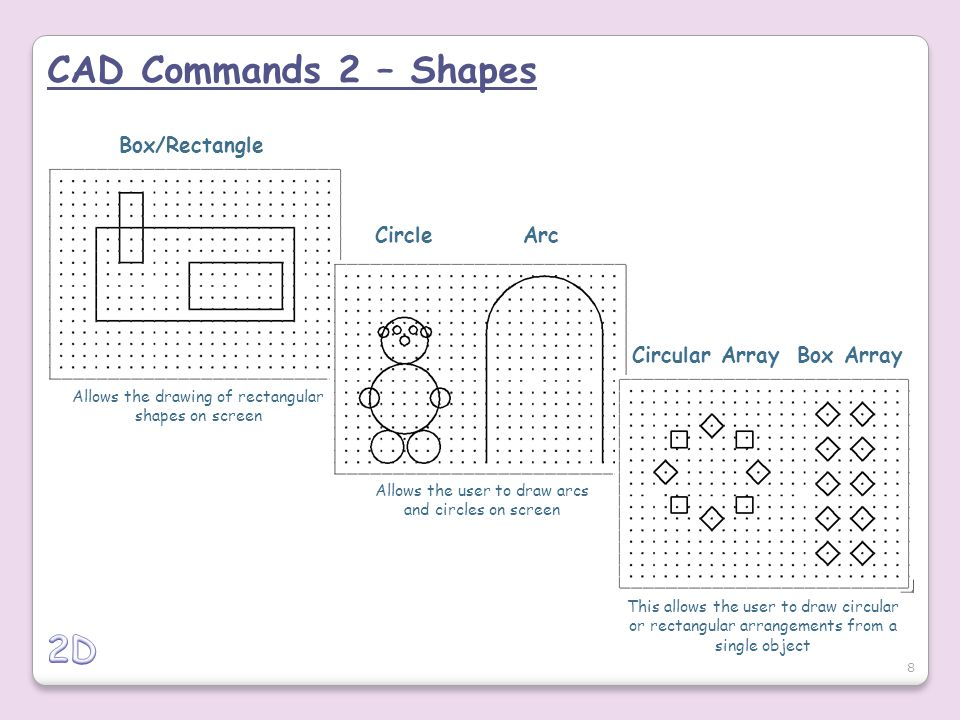 Allows the drawing of rectangular shapes on screen Box/Rectangle CAD Commands 2 – Shapes Allows the user to draw arcs and circles on screen CircleArc