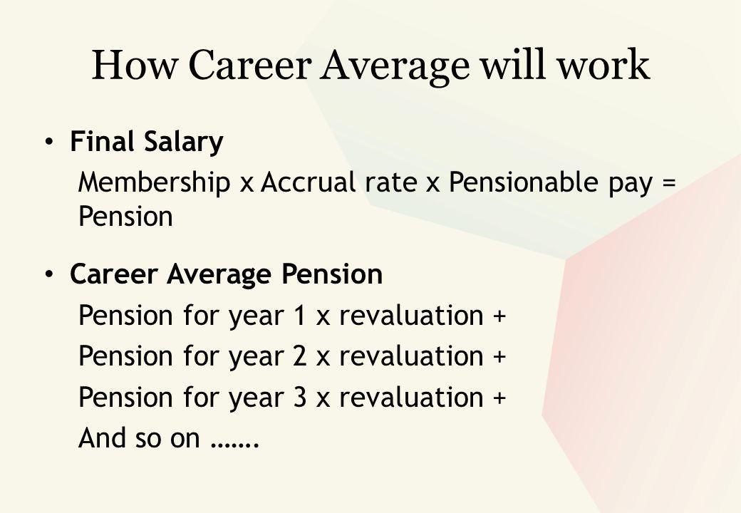 How Career Average will work Final Salary Membership x Accrual rate x Pensionable pay = Pension Career Average Pension Pension for year 1 x revaluation + Pension for year 2 x revaluation + Pension for year 3 x revaluation + And so on …….
