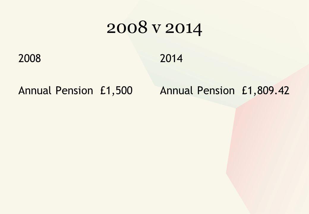 2008 v 2014 2008 Annual Pension £1,500 2014 Annual Pension £1,809.42