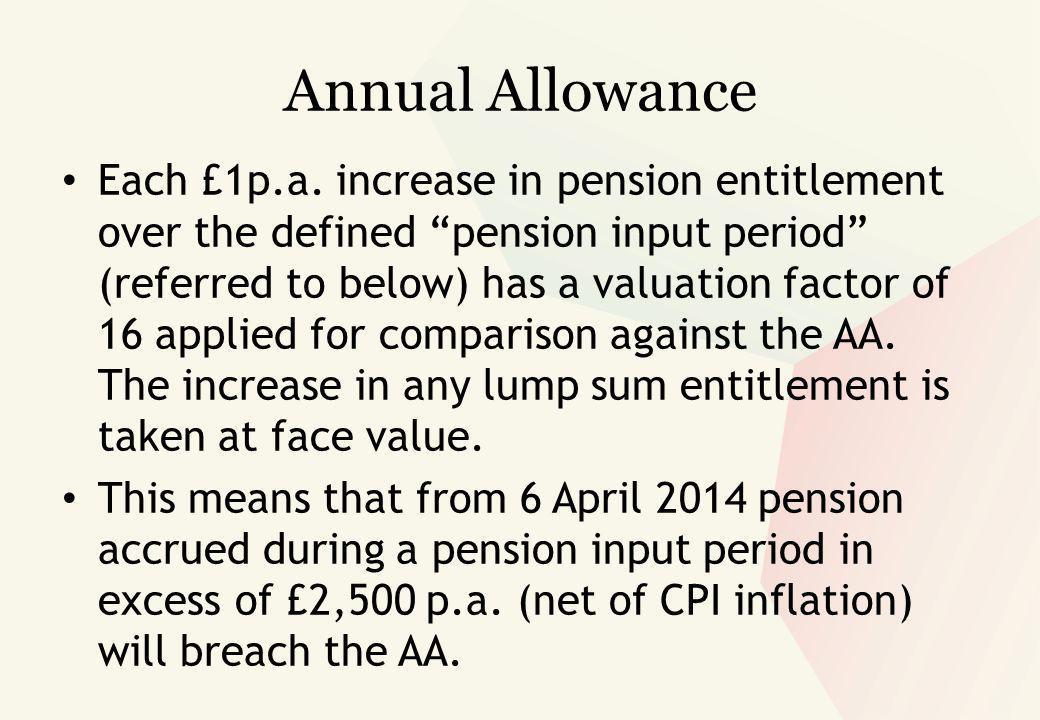 Annual Allowance Each £1p.a.