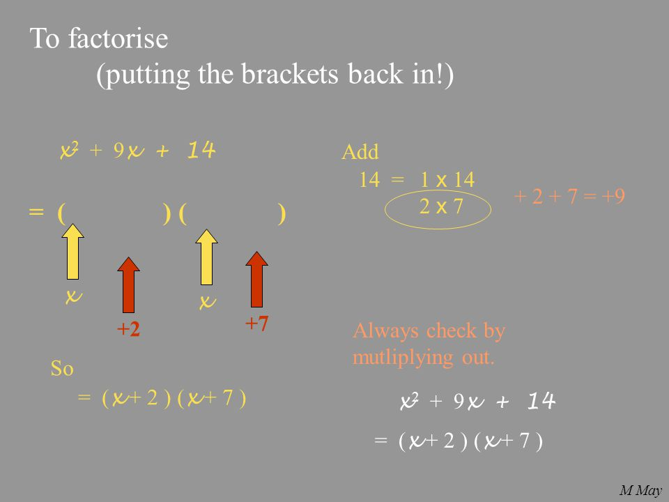 To factorise (putting the brackets back in!) x 2 + 9 x + 14 = ( ) ( ) x x 14 = 1 x 14 2 x 7 Add + 2 + 7 = +9 +2 +7 So = ( x + 2 ) ( x + 7 ) Always check by mutliplying out.