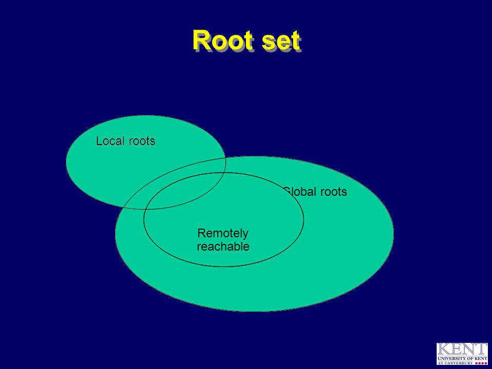 © Richard Jones, 2000Directions for Distributed Garbage Collection Microsoft Research, 7 August 2000 7 Root set Local roots Global roots Local roots Remotely reachable
