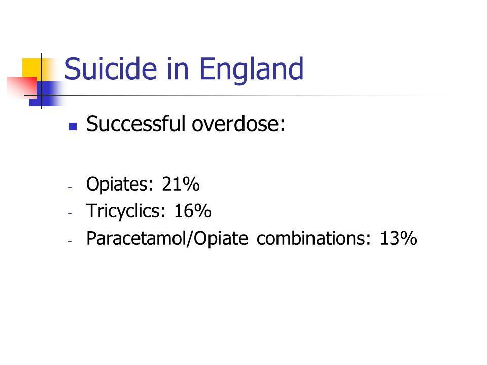 Suicide in England Successful overdose: - Opiates: 21% - Tricyclics: 16% - Paracetamol/Opiate combinations: 13%