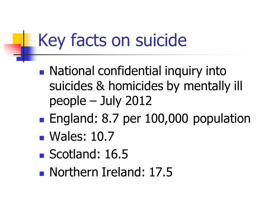 Suicide in England North West:10.5 per 100,000 population London: 8.1 Suicide rate has been falling since 2000, with a blip in 2008