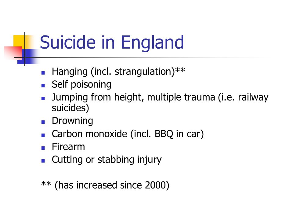 Suicide in England Successful overdose: - Opiates: 21% - Tricyclics: 16% - Paracetamol/Opiate combinations: 13%