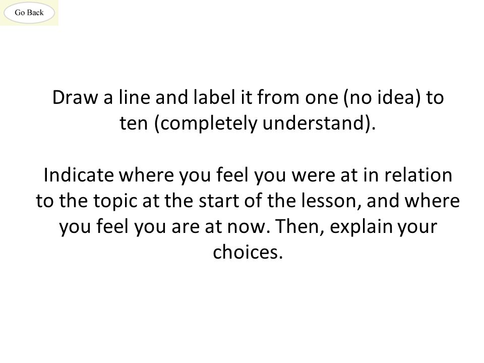 Draw a line and label it from one (no idea) to ten (completely understand). Indicate where you feel you were at in relation to the topic at the start