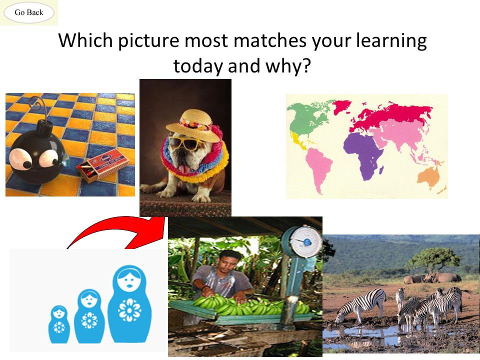 Which picture most matches your learning today and why?