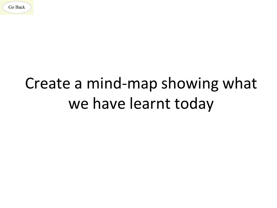 Create a mind-map showing what we have learnt today
