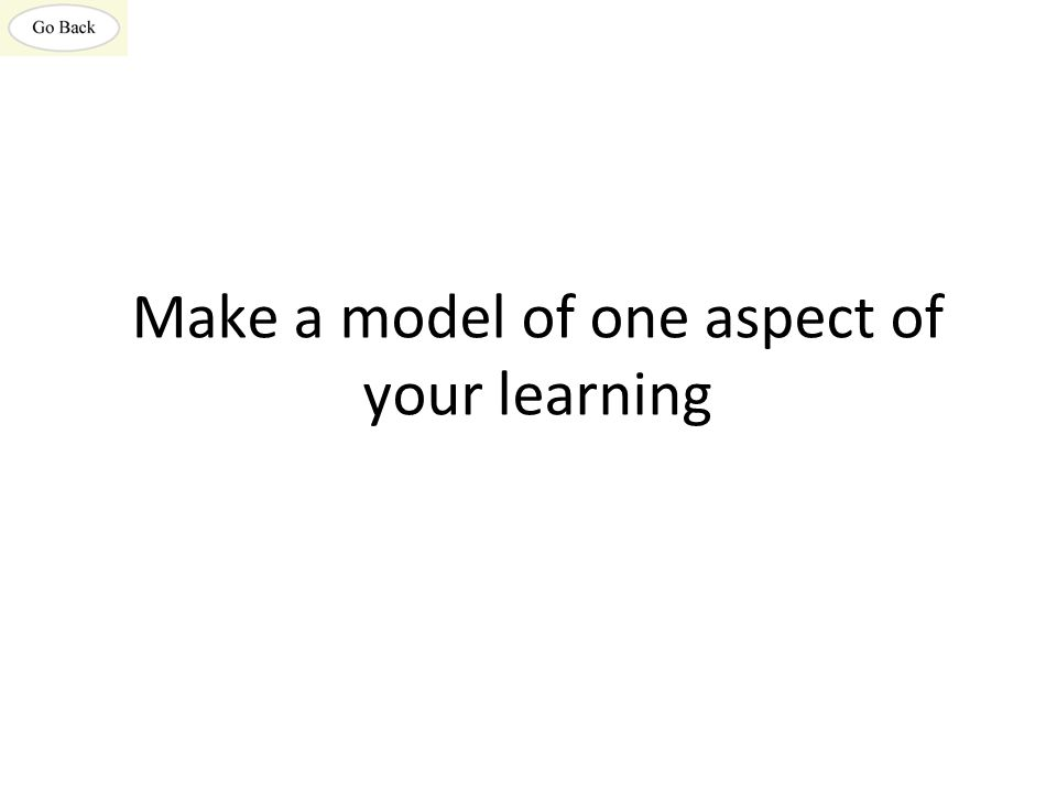 Make a model of one aspect of your learning