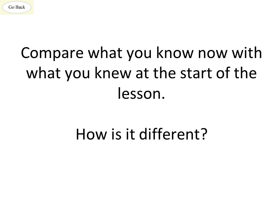 Compare what you know now with what you knew at the start of the lesson. How is it different?