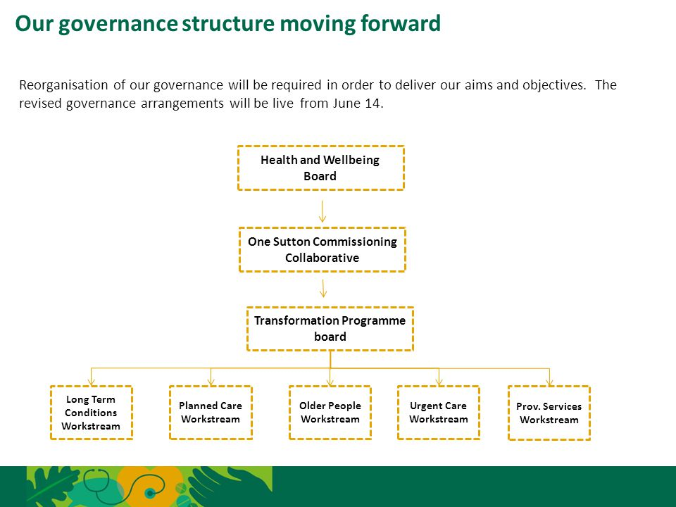 Our governance structure moving forward 16 Transformation Programme board One Sutton Commissioning Collaborative Health and Wellbeing Board Prov. Serv