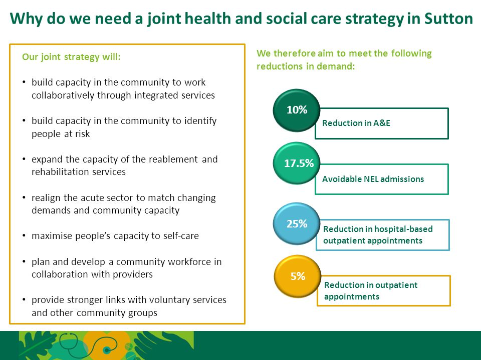 Why do we need a joint health and social care strategy in Sutton Our joint strategy will: build capacity in the community to work collaboratively thro