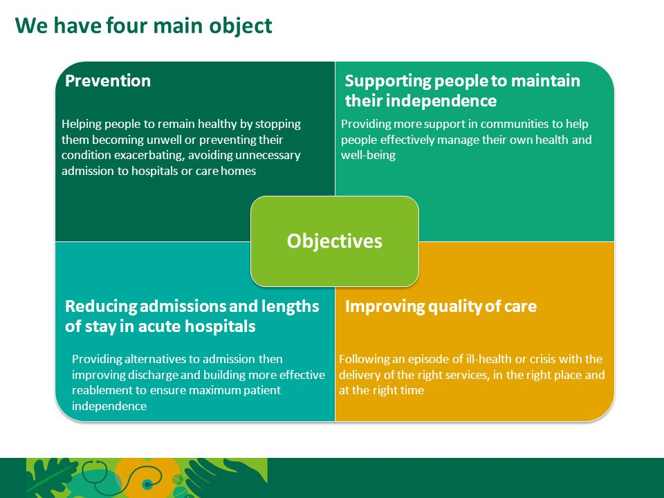 We have four main object 8 PreventionSupporting people to maintain their independence Reducing admissions and lengths of stay in acute hospitals Impro