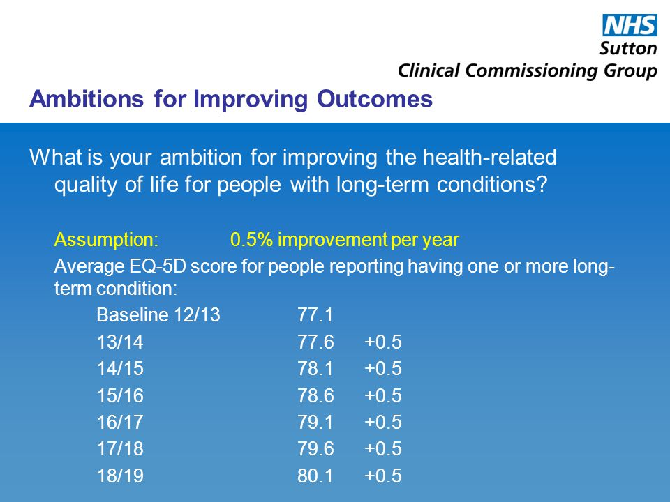 Ambitions for Improving Outcomes What is your ambition for improving the health-related quality of life for people with long-term conditions? Assumpti